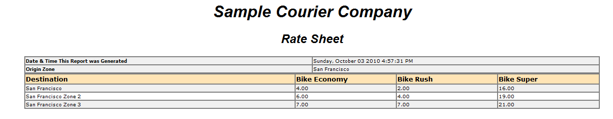 Report Rate Sheets Standard Rate Sheets KB183 Customers – Sample Rate Sheet